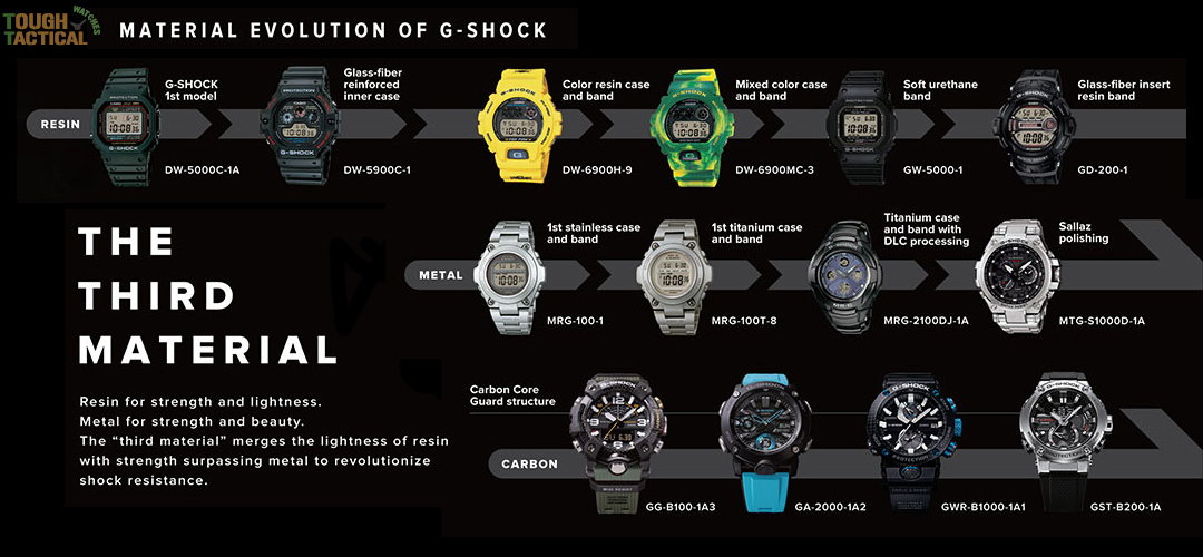 G-Shock-New-Material